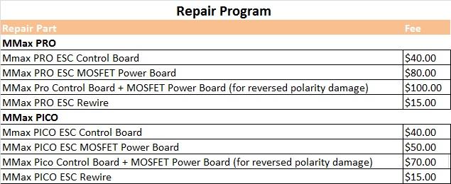 Repair Program